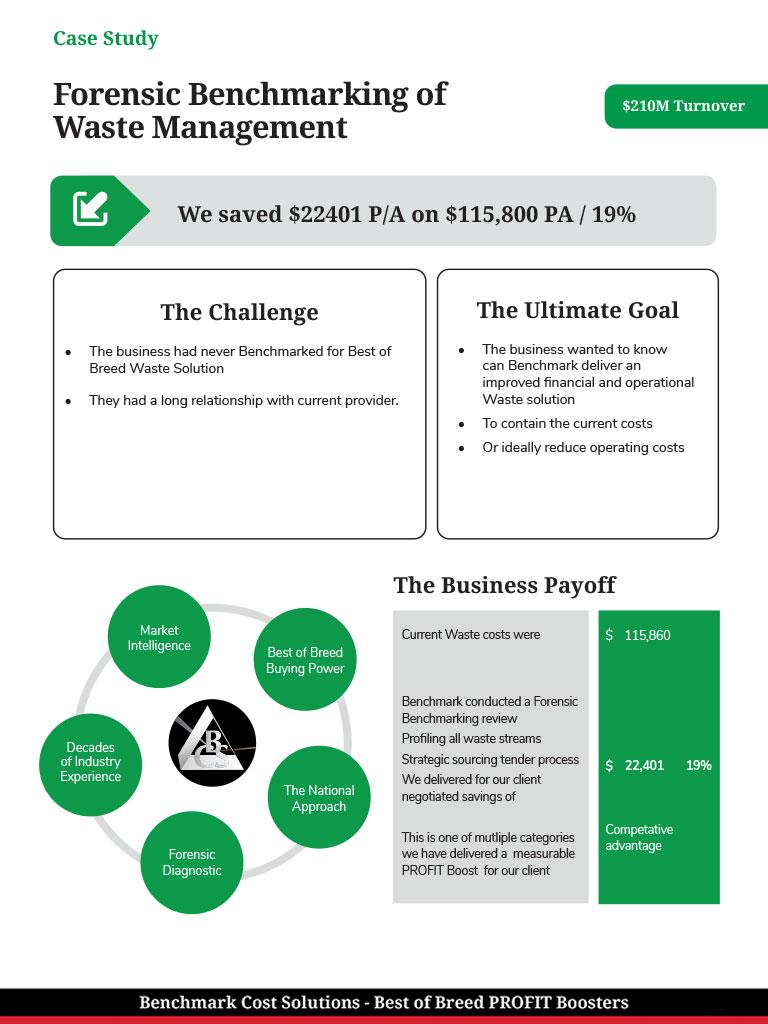 19% savings on waste management benchmarking